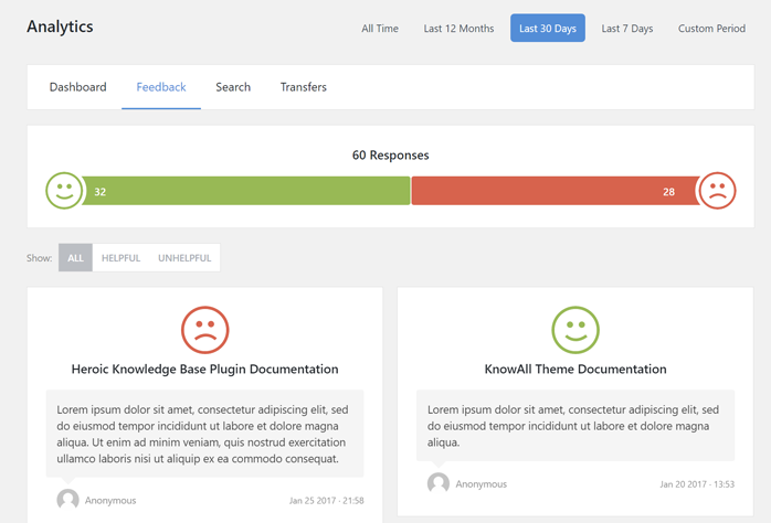 feedback_analytics