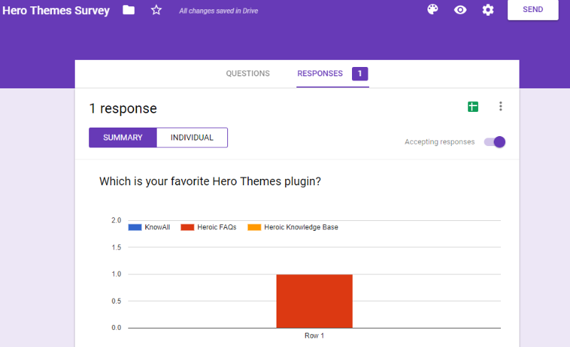 google forms survey results